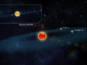 מדענים ישראליים שותפים לגילוי שני כוכבי לכת הדומים לכדור הארץ. University of Göttingen, אתר רשמי