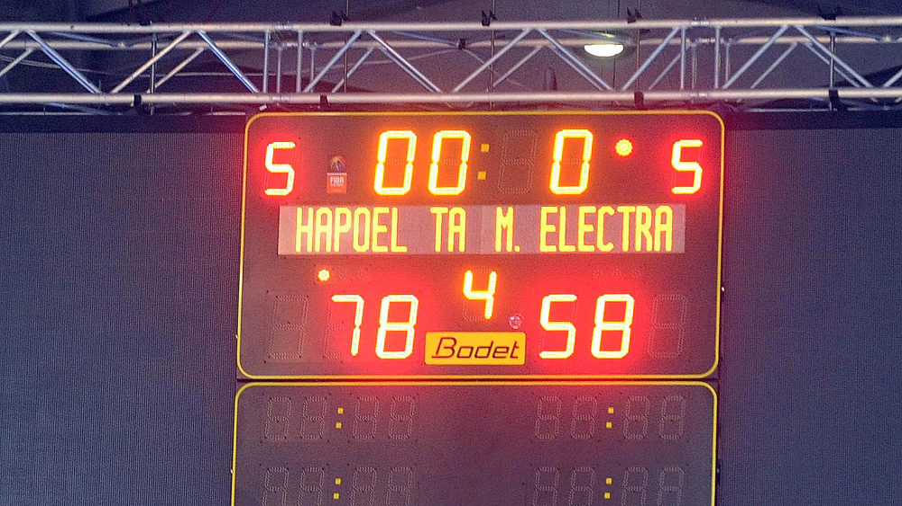 שלט התוצאה אחרי המשחק בין מכבי תל אביב להפועל תל אביב. ברני ארדוב