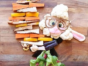 צלחות ירקות מעוצבות לילדים. iamleesamantha, אתר רשמי