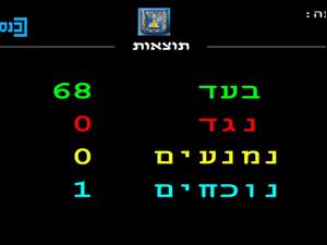 """מליאת הכנסת אישרה את חוק """"מענק לכל אזרח""""  29.7.20"""