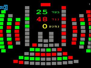 """הכנסת הצביעה נגד הצעת חוק לקידום זכויות להט""""ב 28.10.20. ערוץ הכנסת"""
