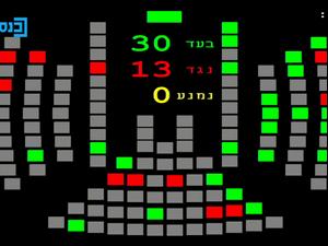 הכנסת אישרה: פרטי אזרחים שאינם מתחסנים יועברו לרשויות  24.2.21. ערוץ הכנסת