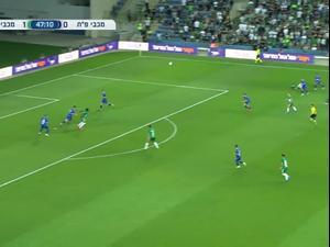 תקציר: מכבי פתח תקוה - מכבי חיפה 2:1. ספורט 2