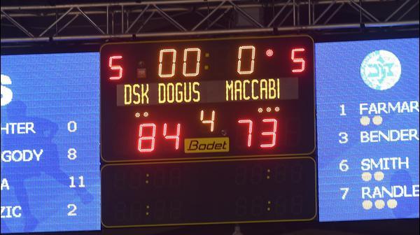 שלט התוצאה מהמשחק בין מכבי תל אביב לבין דרושפאקה